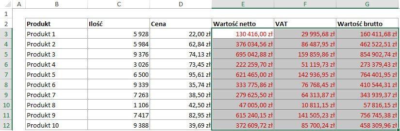 tabela z danymi Excel - komórki z formułami pokolorowane na czerwono