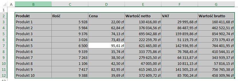 zaznaczone dane w tabeli Excel