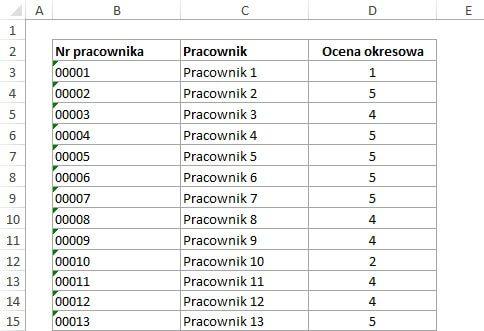 wyszukaj pionowo - tabela źródłowa