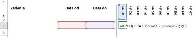 Jak zrobić harmonogram w Excelu - formuła JEŻELI, ORAZ