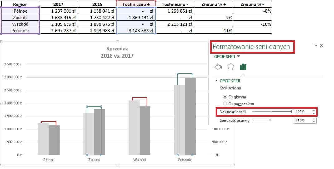 Formatowanie serii danych - nakładanie serii