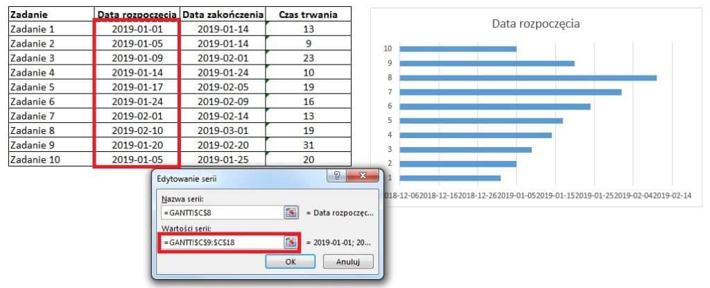 Dodawanie serii danych do wykresu słupkowego