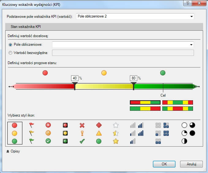 Analiza danych - kluczowe wskaźniki efektywności