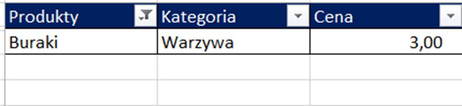Przefiltrowana tabela danych