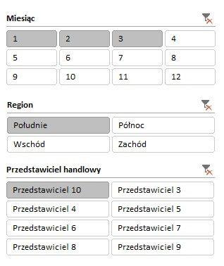 Dashboard - fragmentatory