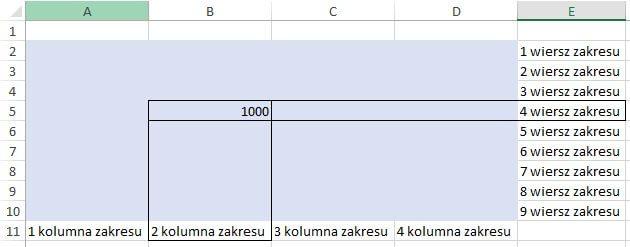 Wyznaczanie zakresu w zakresie i wprowadzanie wartości za pomocą VBA.