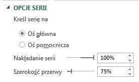 Opcji serii na wykresie