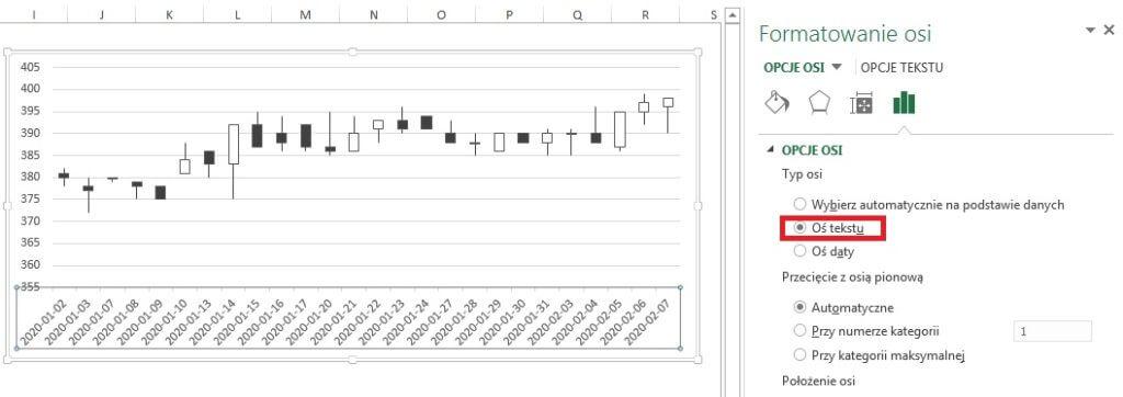 Jak zrobić wykres świecowy - usuwanie przerw na osi czasu