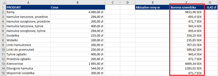 Tabela z danymi - przeliczenia wg kursów walut