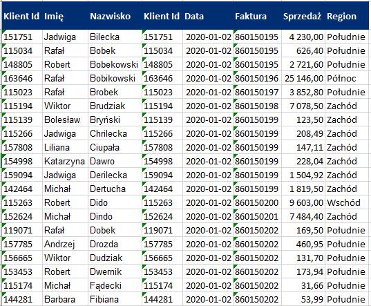 Automatyczne filtrowanie w Excelu - baza danych