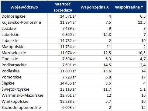 Mapa Polski - dane źródłowe
